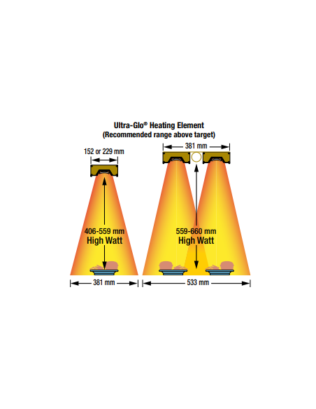 Hatco UGAHL-24 Ultra-Glo High Watt Ceramic Infrared Strip